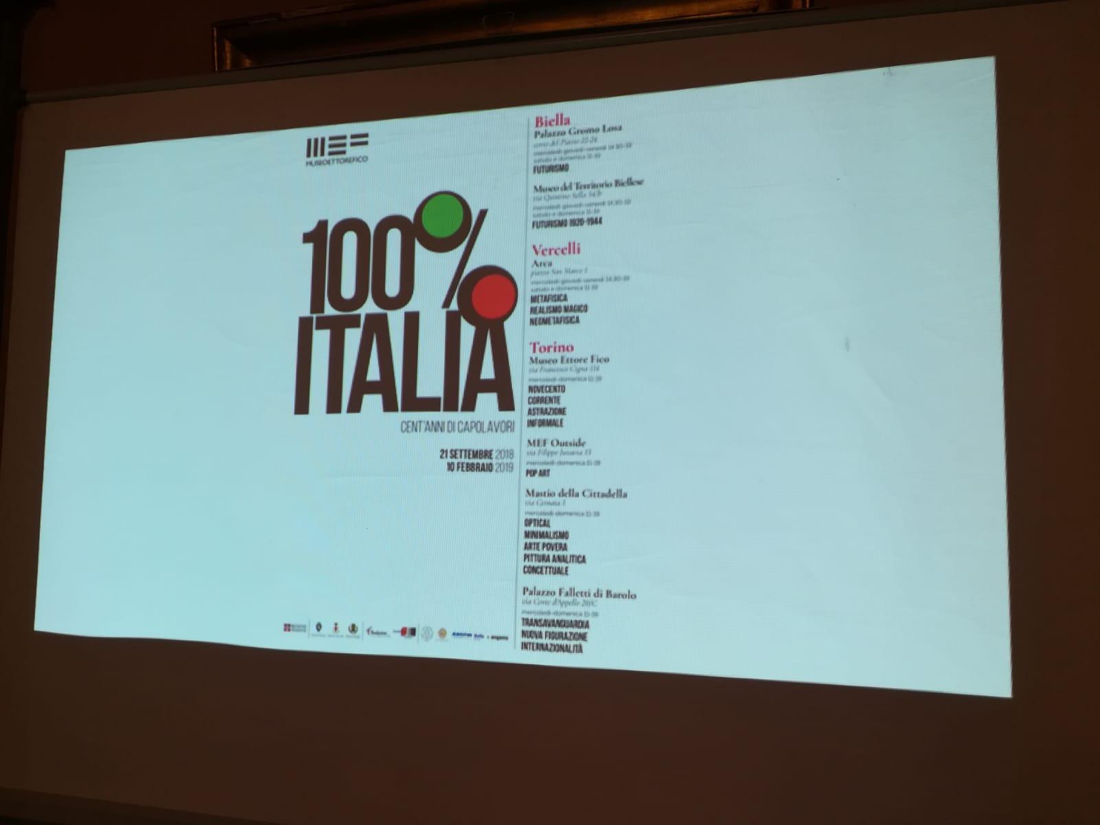 100% Italia - cent'anni di capolavori